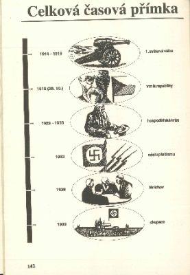 From World War One to the Velvet Revolution