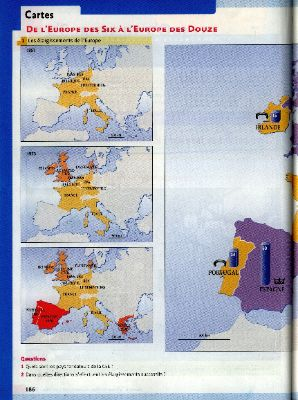The Nation-states and European Construction